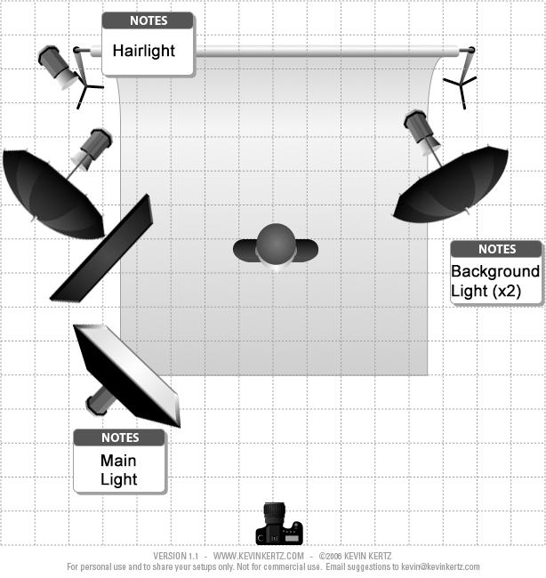 Nena Lightingdiagram Jpg